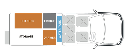 Double Cab: Tag-Layout