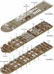 Deckplan Mekong Pearl