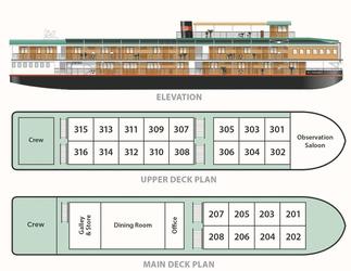 Deckplan der RV Pandaw II, ©Pandaw River Cruises