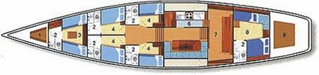 Segelschiff SY Meta IV