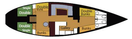 Deckplan Eureka