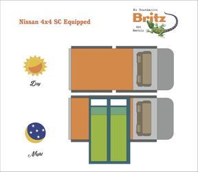 Britz 4WD MSE: Tag- und Nacht-Layout