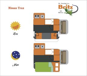 Britz 4x4 MTX: Tag- und Nacht-Layout