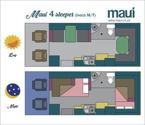 Maui M4Bi: Tag- und Nacht-Layout