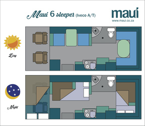 Maui M6B: Tag- und Nacht-Layout